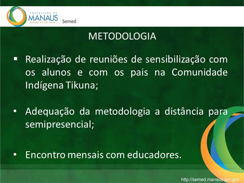 METODOLOGIA Realização de reuniões de sensibilização com os alunos e com os pais na Comunidade Indígena Tikuna;