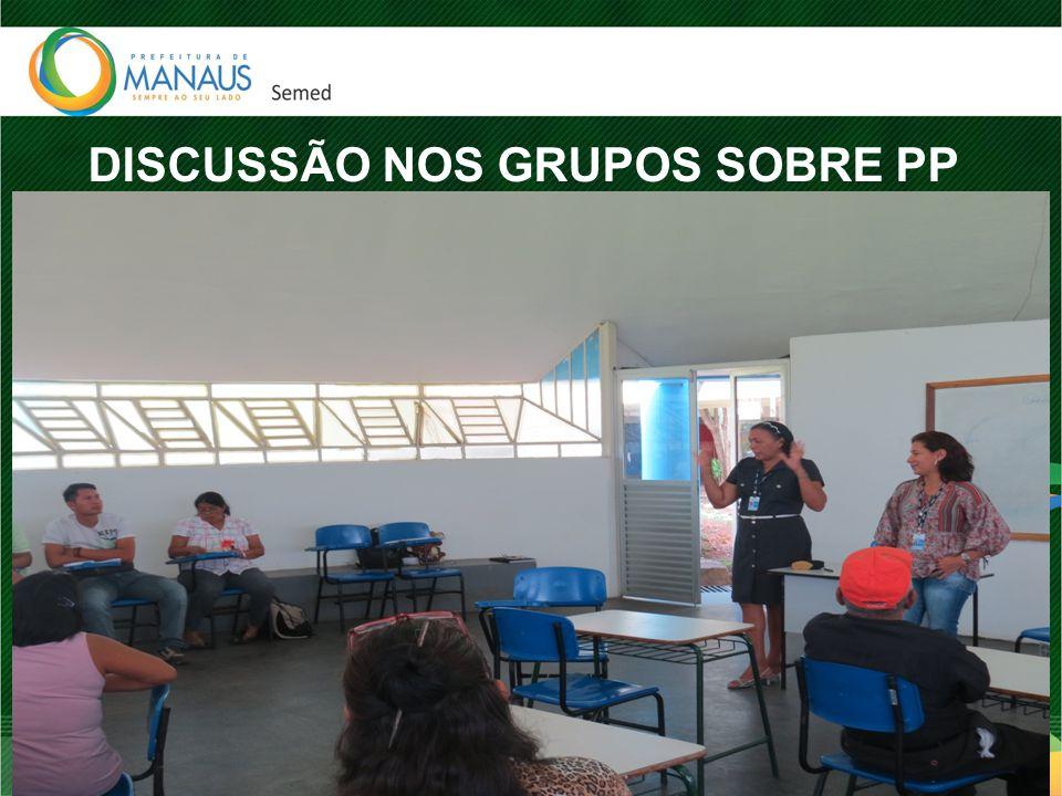 DISCUSSÃO NOS GRUPOS SOBRE PP