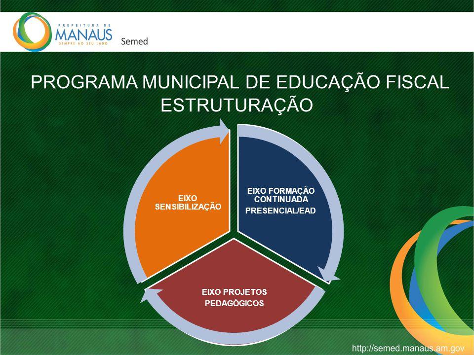 PROGRAMA MUNICIPAL DE EDUCAÇÃO FISCAL ESTRUTURAÇÃO