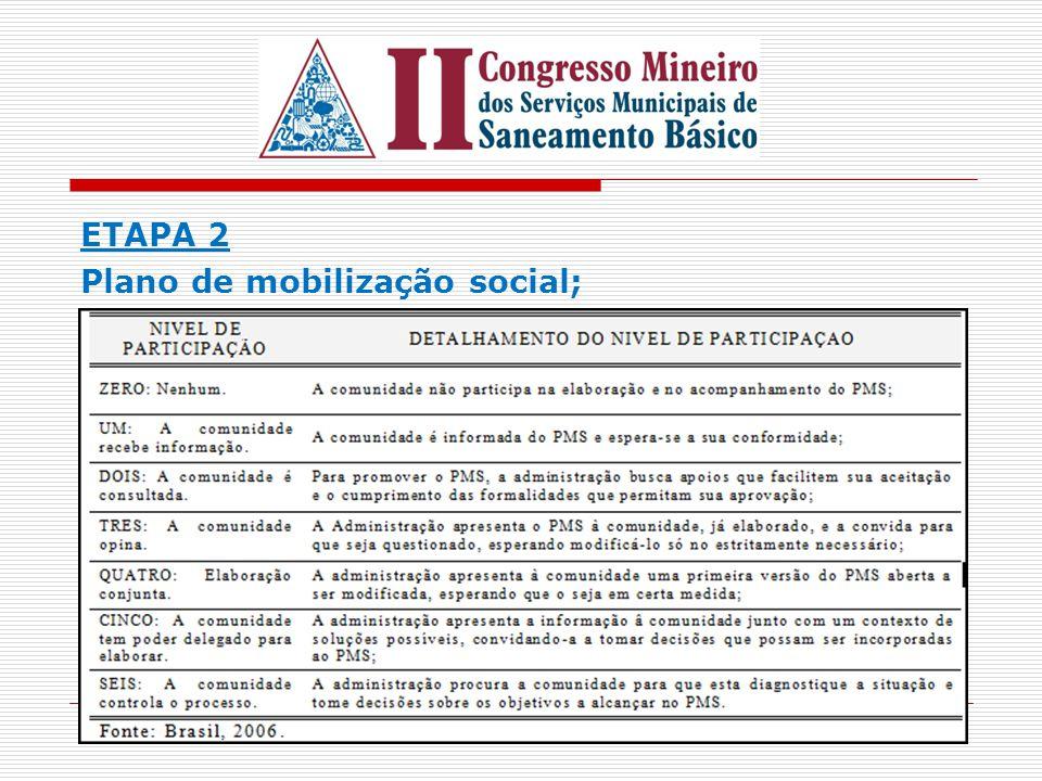 ETAPA 2 Plano de mobilização social;