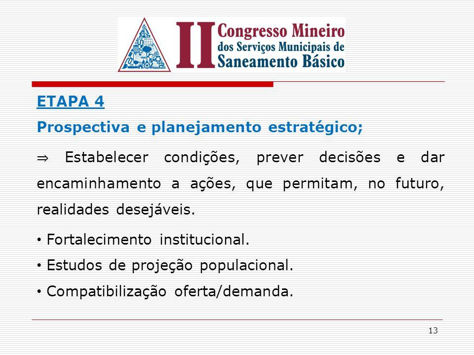 ETAPA 4 Prospectiva e planejamento estratégico;