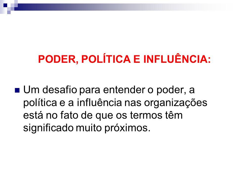 PODER, POLÍTICA E INFLUÊNCIA: