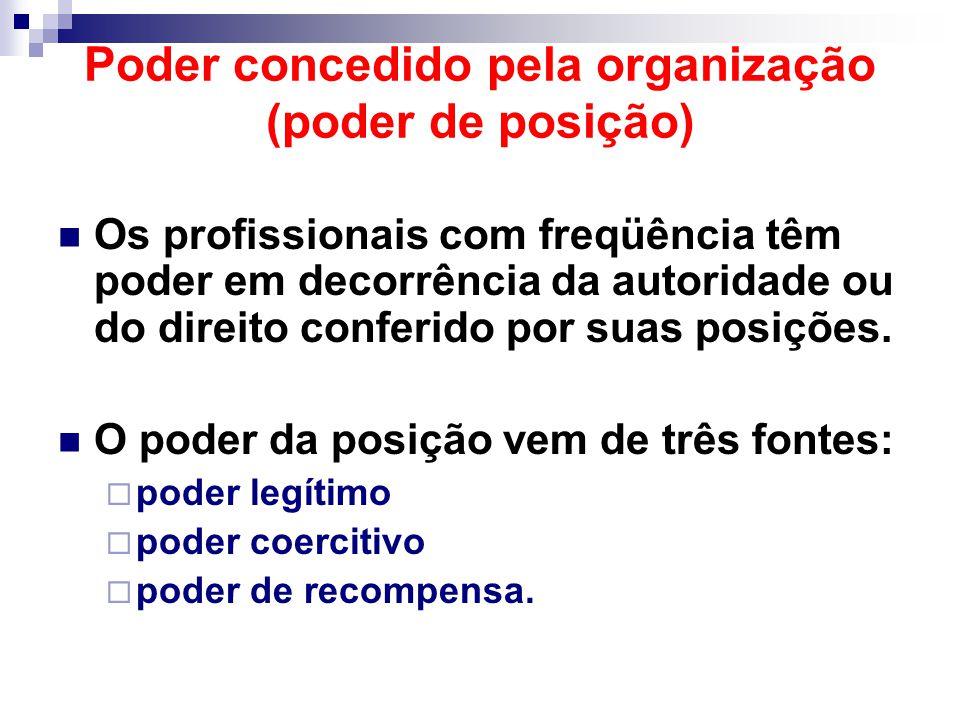 Poder concedido pela organização (poder de posição)