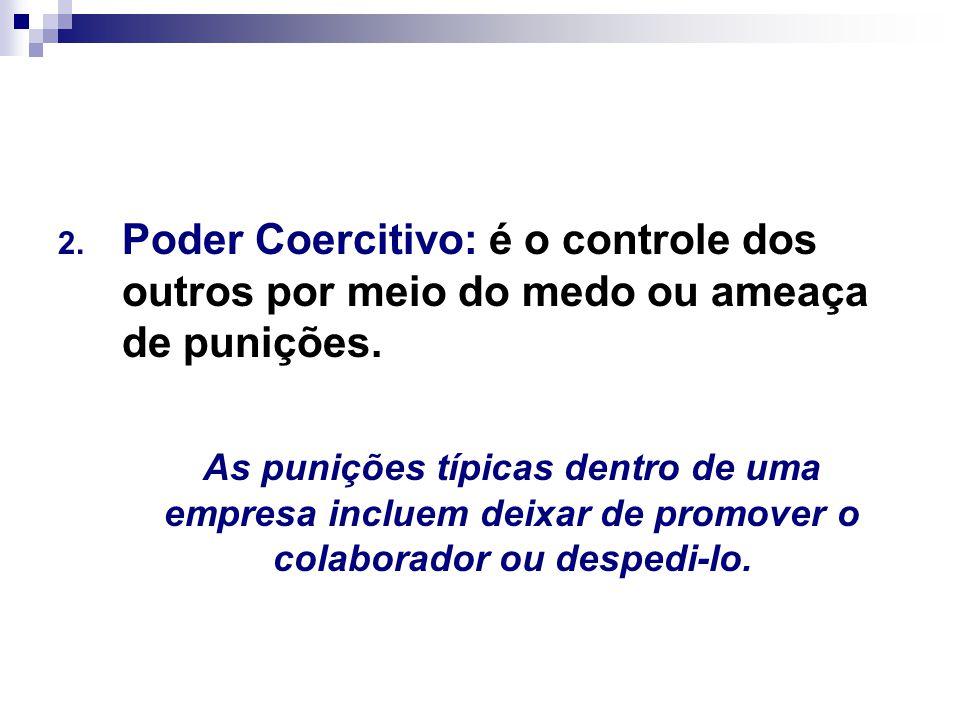 Poder Coercitivo: é o controle dos outros por meio do medo ou ameaça de punições.