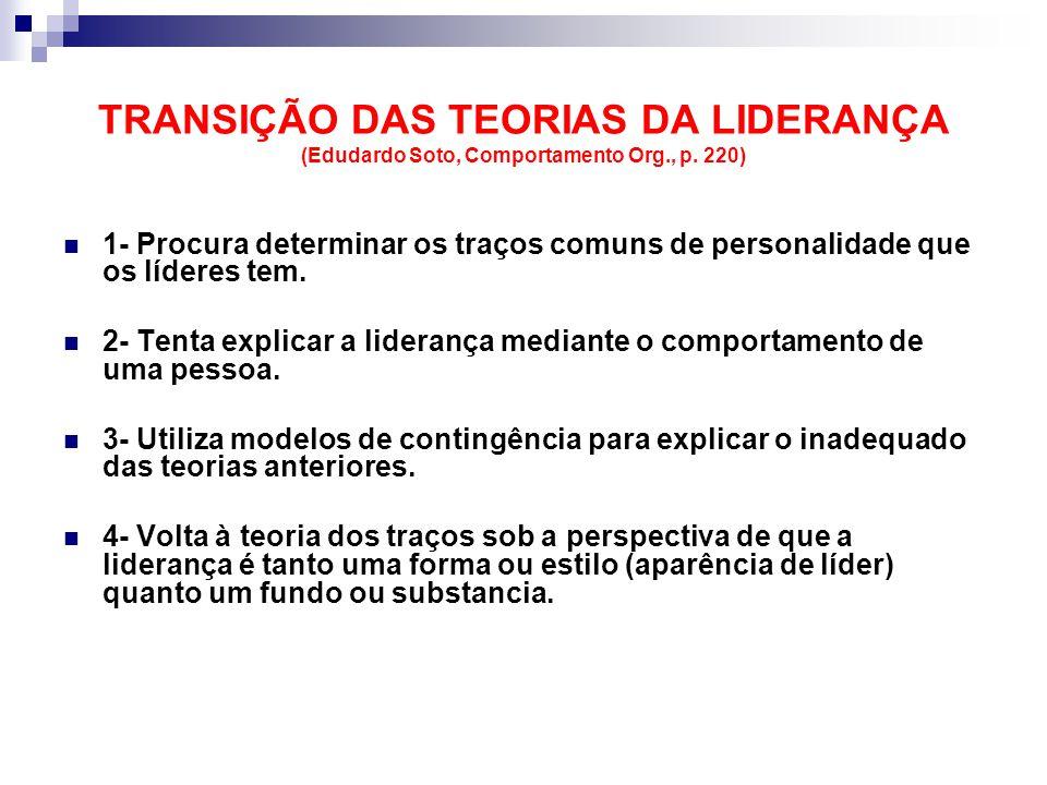 TRANSIÇÃO DAS TEORIAS DA LIDERANÇA (Edudardo Soto, Comportamento Org