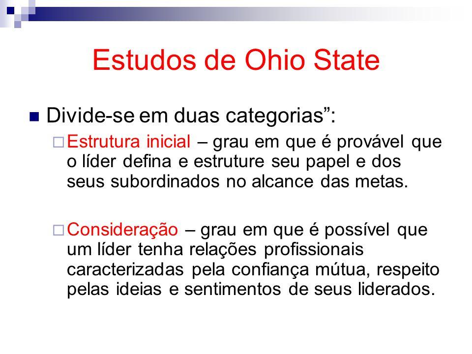 Estudos de Ohio State Divide-se em duas categorias :