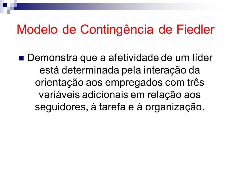 Modelo de Contingência de Fiedler