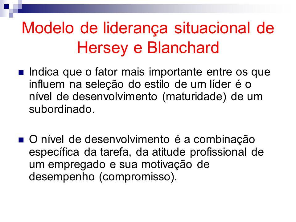 Modelo de liderança situacional de Hersey e Blanchard