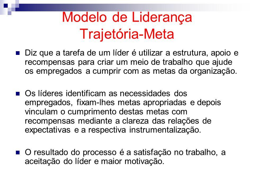 Modelo de Liderança Trajetória-Meta