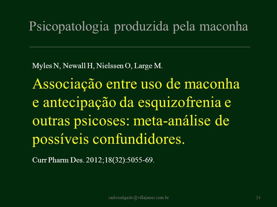 Psicopatologia produzida pela maconha