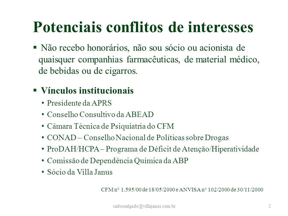 Potenciais conflitos de interesses