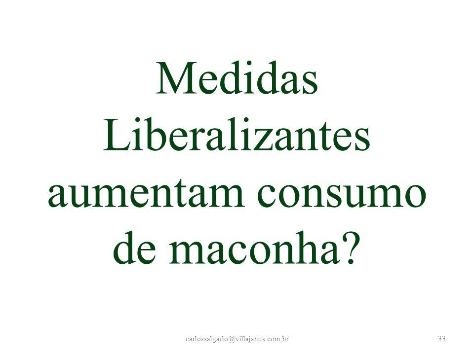 Medidas Liberalizantes aumentam consumo de maconha