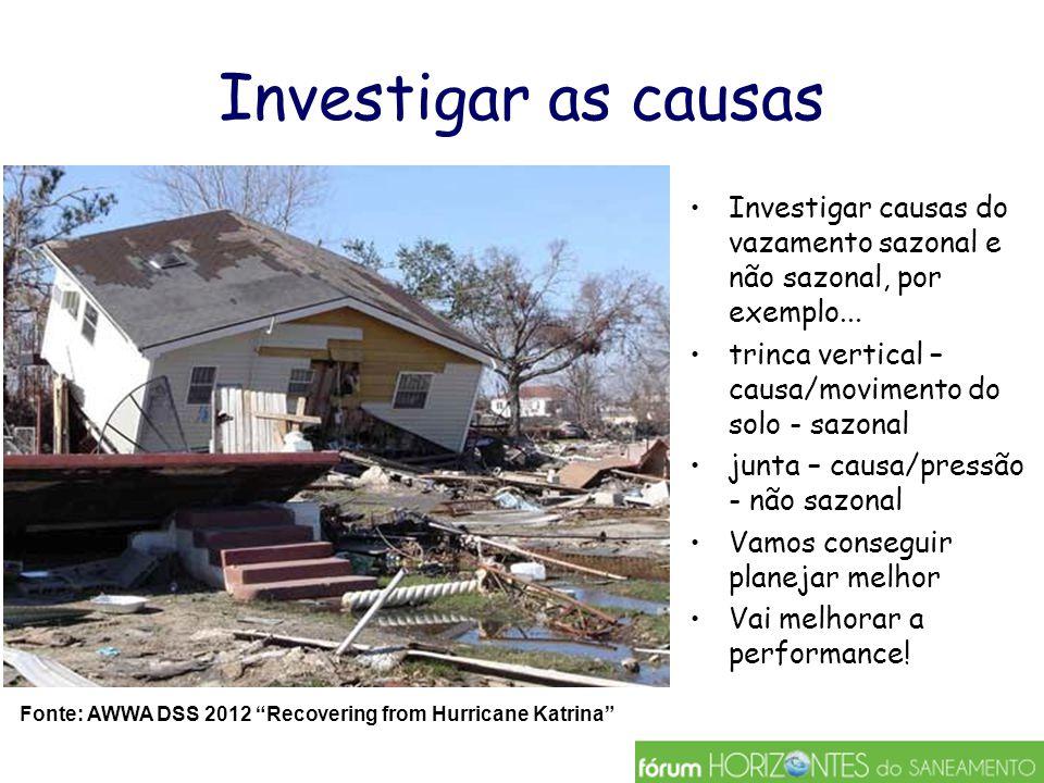 Investigar as causas Investigar causas do vazamento sazonal e não sazonal, por exemplo... trinca vertical – causa/movimento do solo - sazonal.
