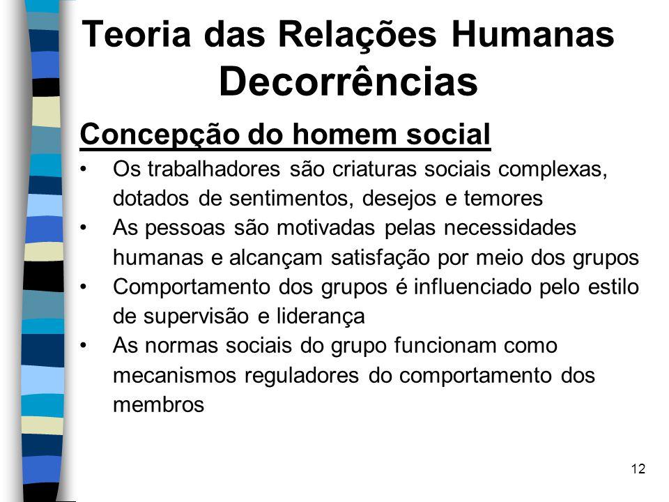 Teoria das Relações Humanas Decorrências