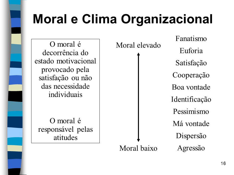 Moral e Clima Organizacional