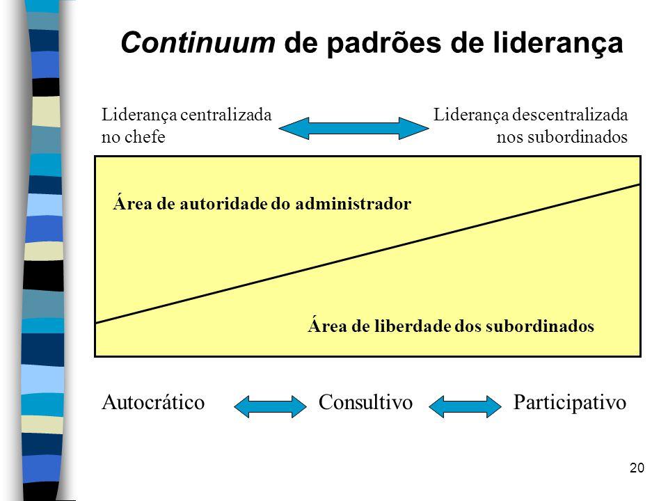 Continuum de padrões de liderança