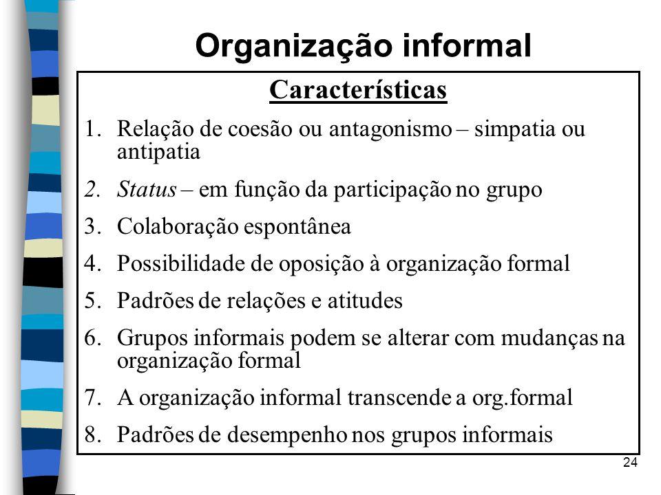 Organização informal Características