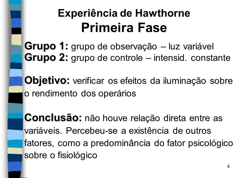 Experiência de Hawthorne Primeira Fase