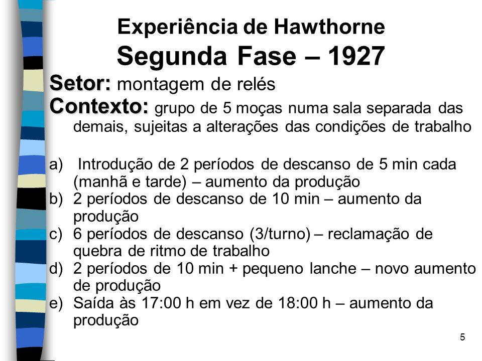 Experiência de Hawthorne Segunda Fase – 1927
