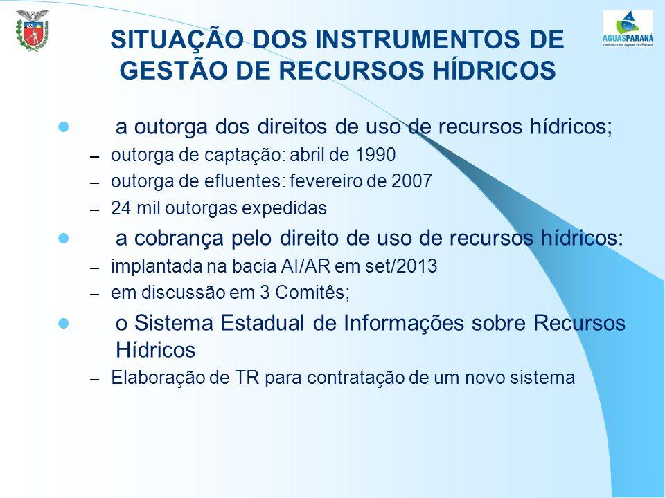 SITUAÇÃO DOS INSTRUMENTOS DE GESTÃO DE RECURSOS HÍDRICOS