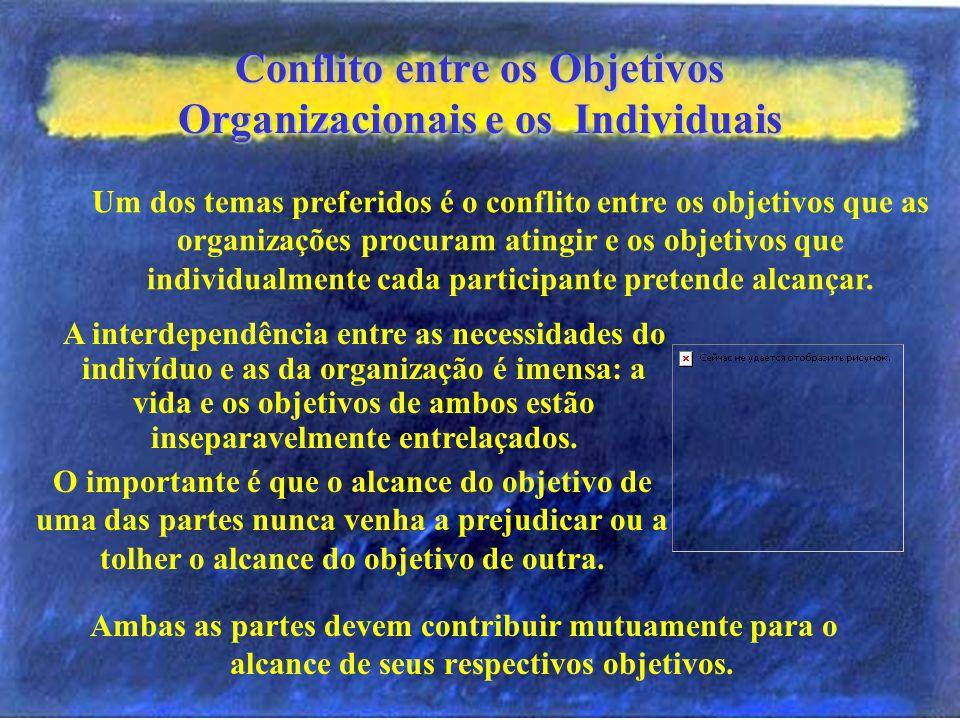 Conflito entre os Objetivos Organizacionais e os Individuais