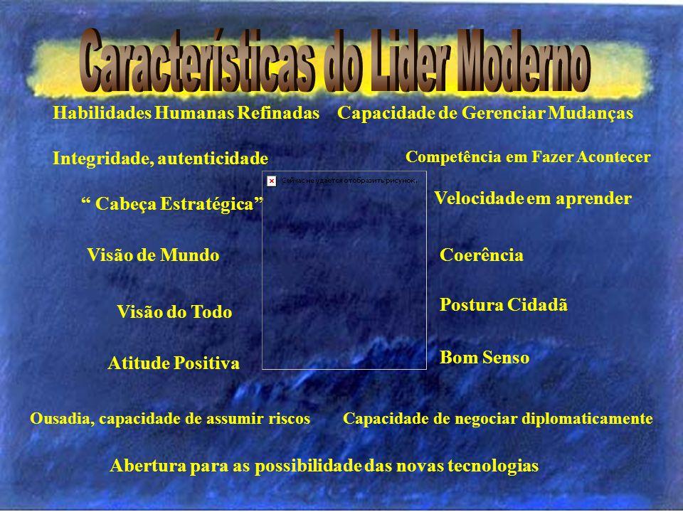 Características do Lider Moderno