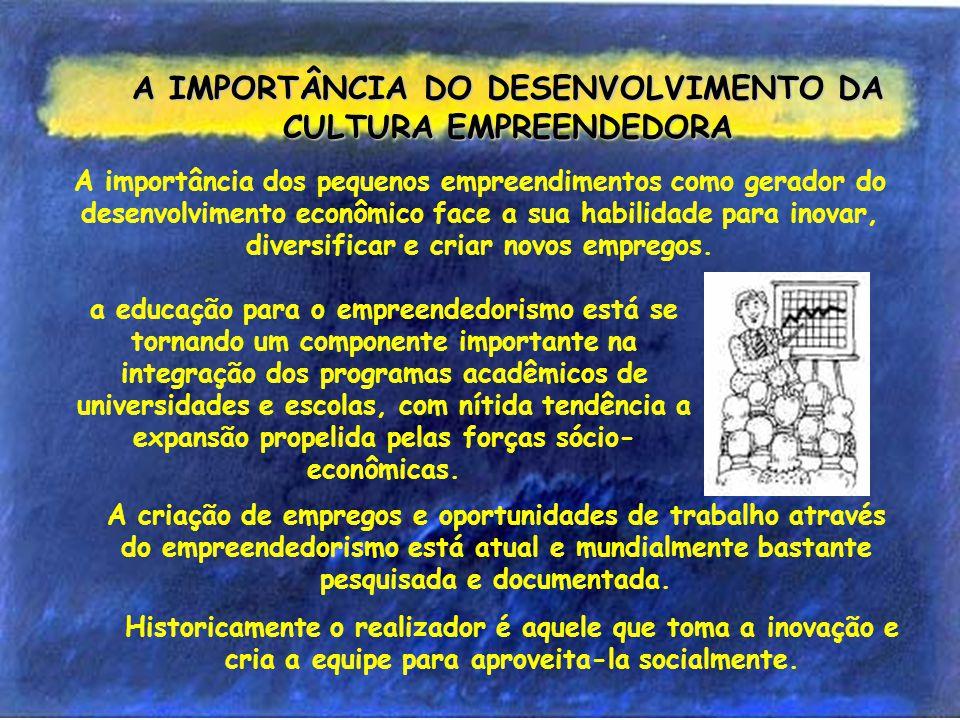 A IMPORTÂNCIA DO DESENVOLVIMENTO DA CULTURA EMPREENDEDORA