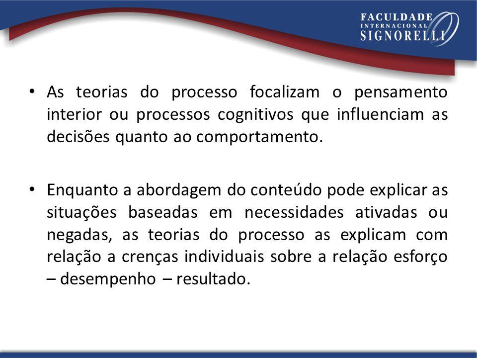 As teorias do processo focalizam o pensamento interior ou processos cognitivos que influenciam as decisões quanto ao comportamento.
