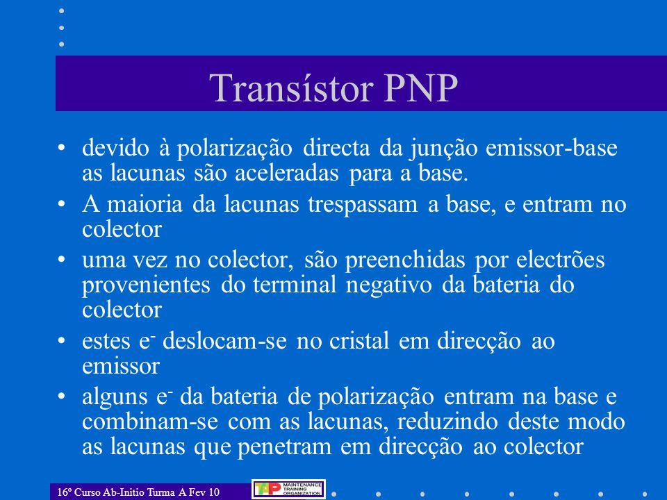 Transístor PNP devido à polarização directa da junção emissor-base as lacunas são aceleradas para a base.