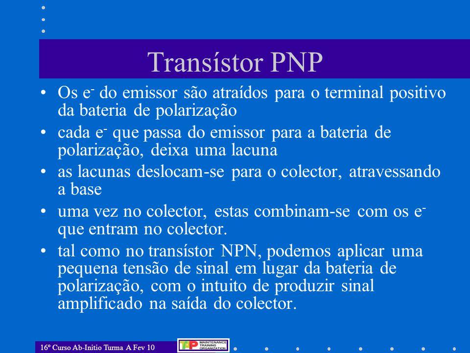 Transístor PNP Os e- do emissor são atraídos para o terminal positivo da bateria de polarização.