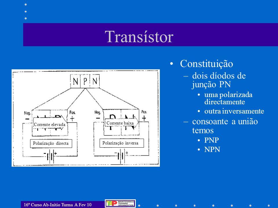 Transístor Constituição dois díodos de junção PN