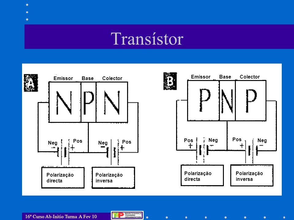 Transístor Polarização directa Polarização inversa Emissor Base