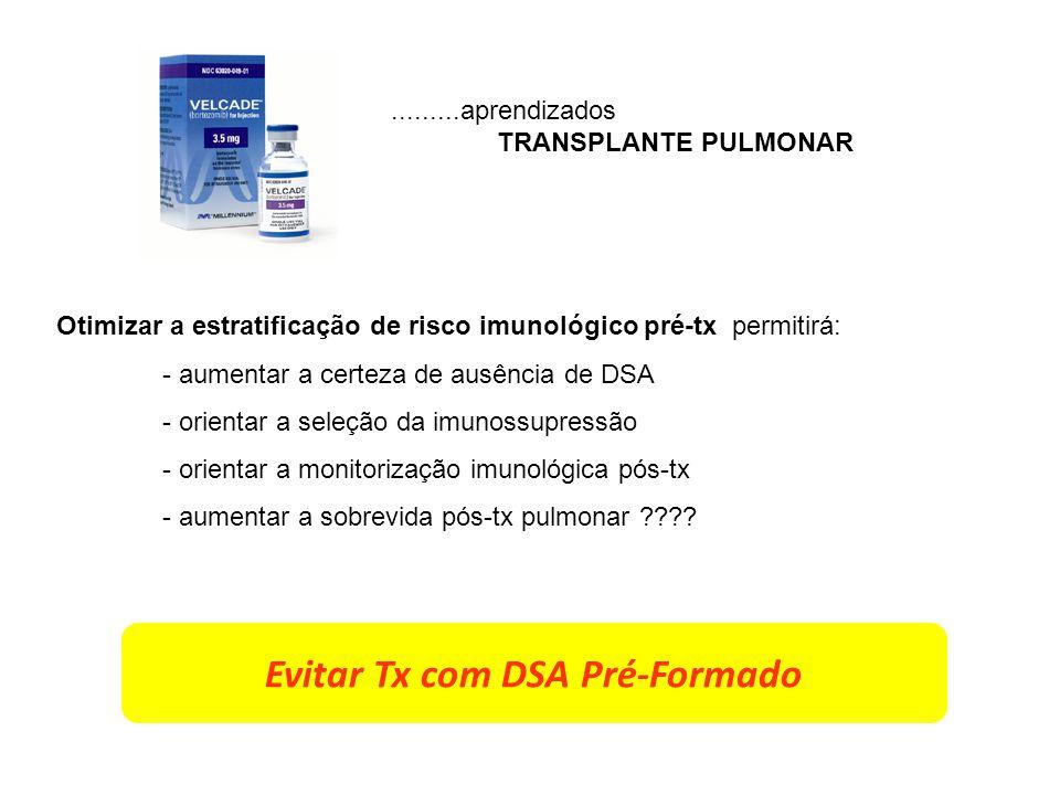 Evitar Tx com DSA Pré-Formado