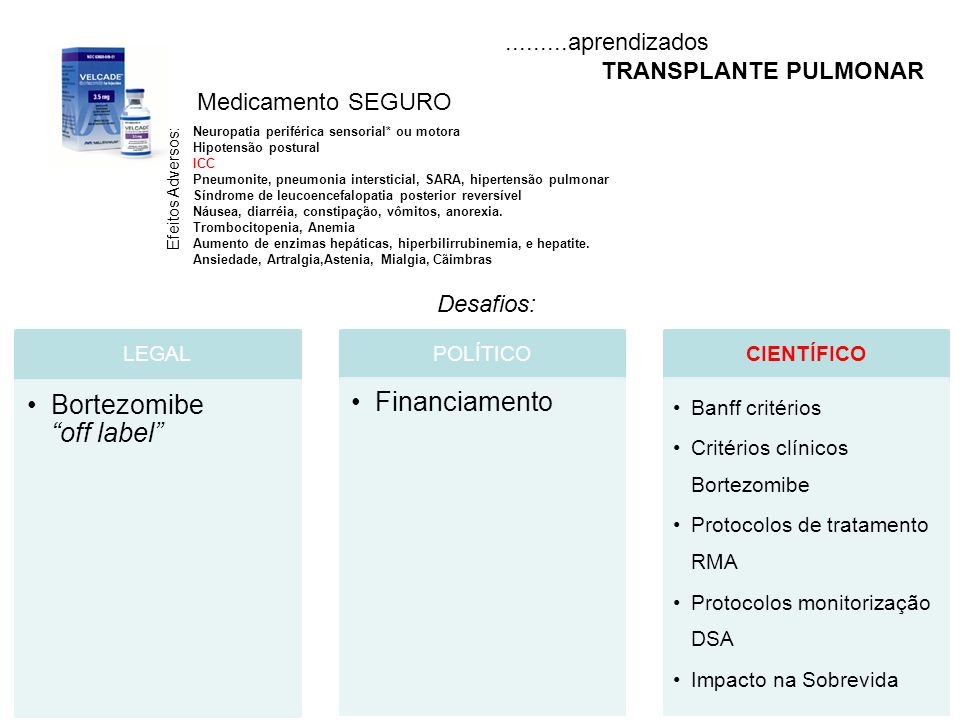 Bortezomibe off label Financiamento