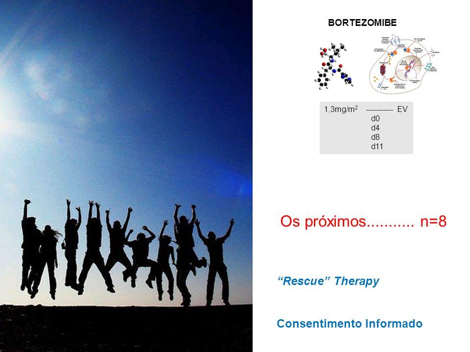Os próximos........... n=8 Rescue Therapy Consentimento Informado