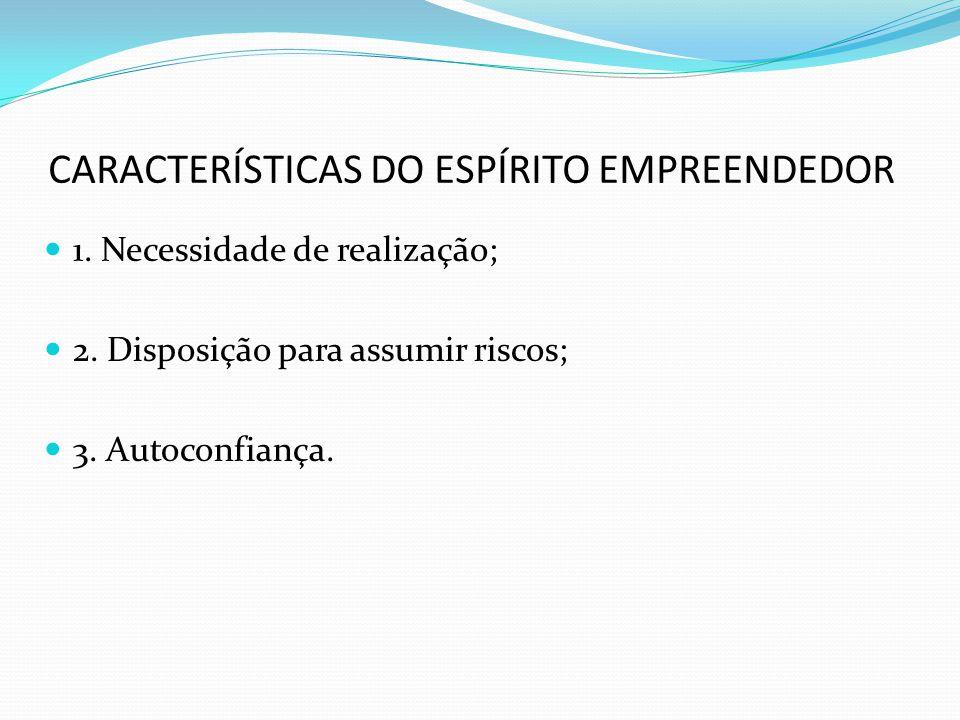 CARACTERÍSTICAS DO ESPÍRITO EMPREENDEDOR