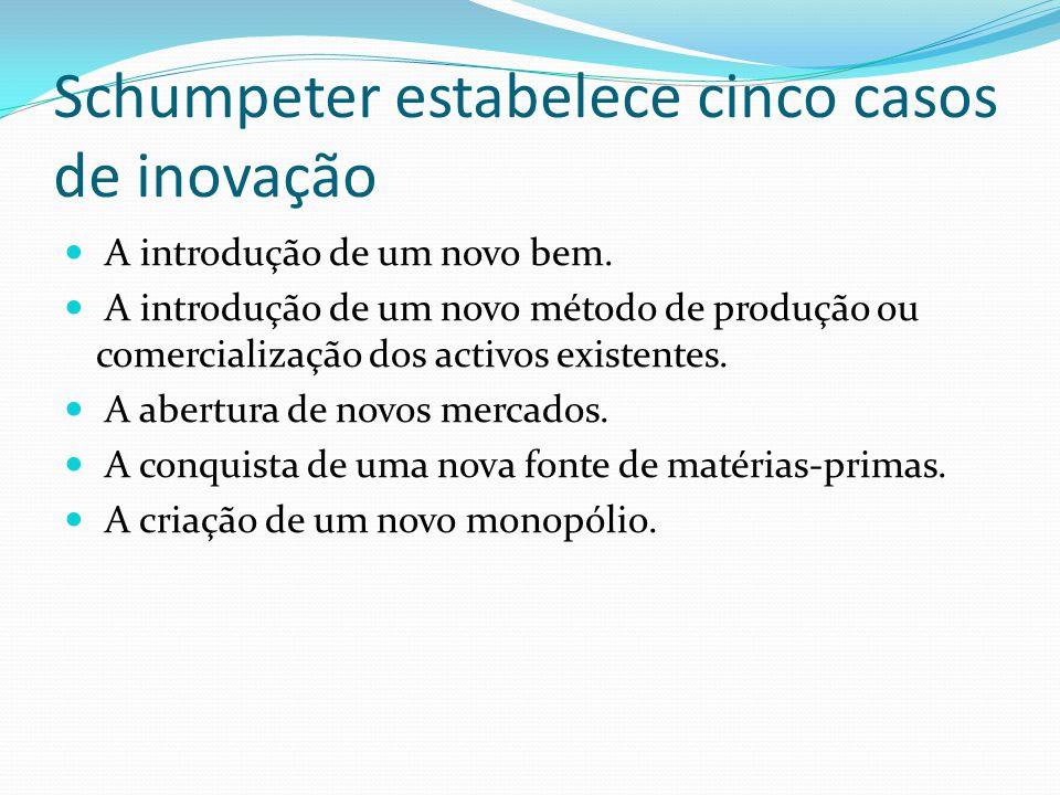 Schumpeter estabelece cinco casos de inovação