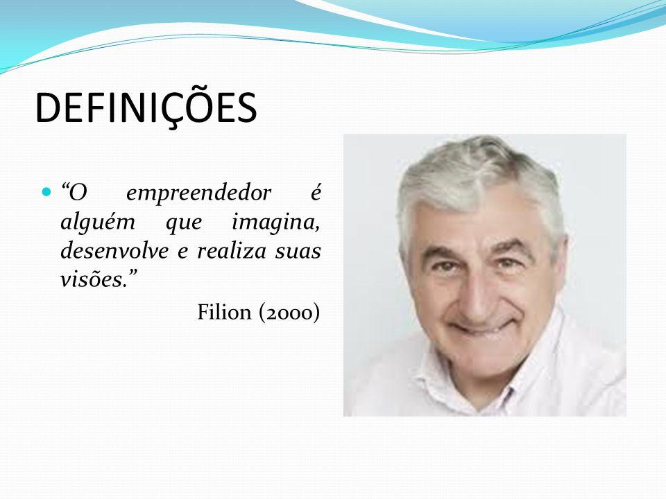DEFINIÇÕES O empreendedor é alguém que imagina, desenvolve e realiza suas visões. Filion (2000)