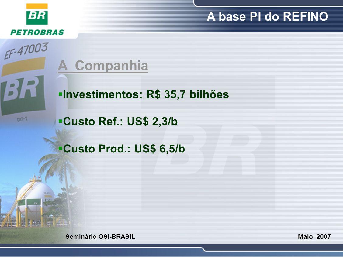 A Companhia Investimentos: R$ 35,7 bilhões Custo Ref.: US$ 2,3/b
