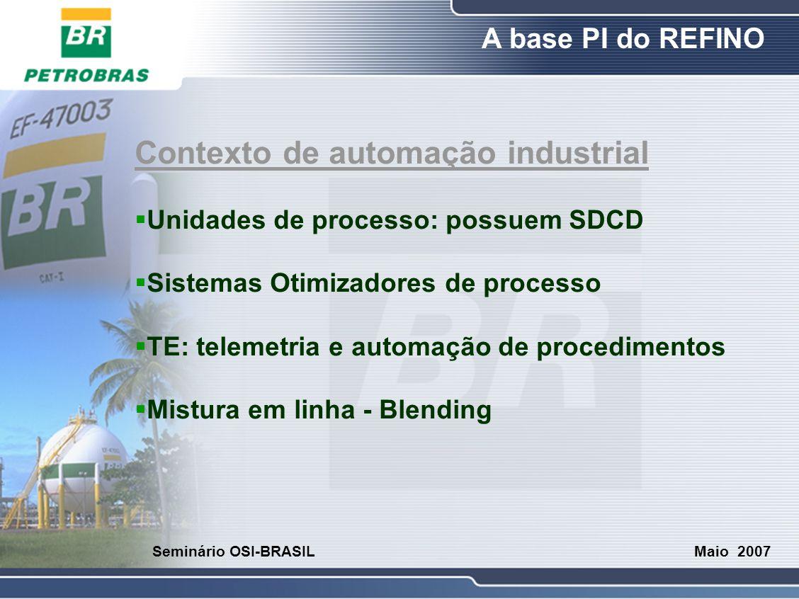 Contexto de automação industrial
