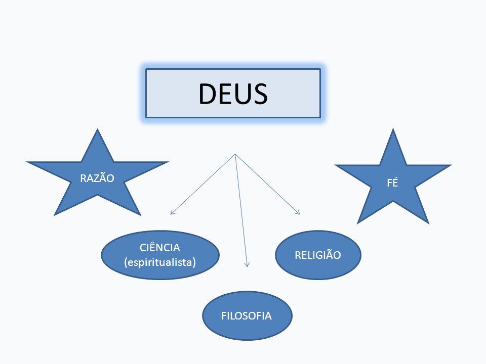 DEUS RAZÃO FÉ CIÊNCIA (espiritualista) RELIGIÃO FILOSOFIA