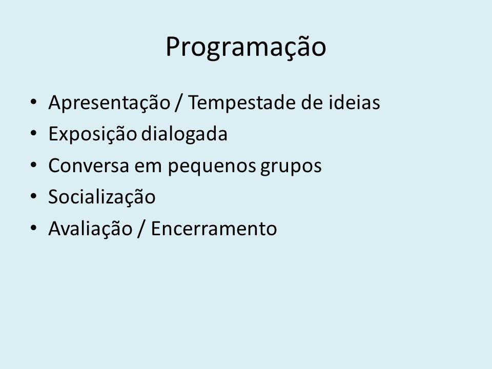 Programação Apresentação / Tempestade de ideias Exposição dialogada