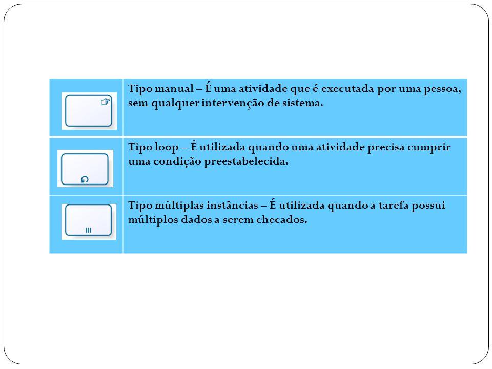Tipo manual – É uma atividade que é executada por uma pessoa, sem qualquer intervenção de sistema.