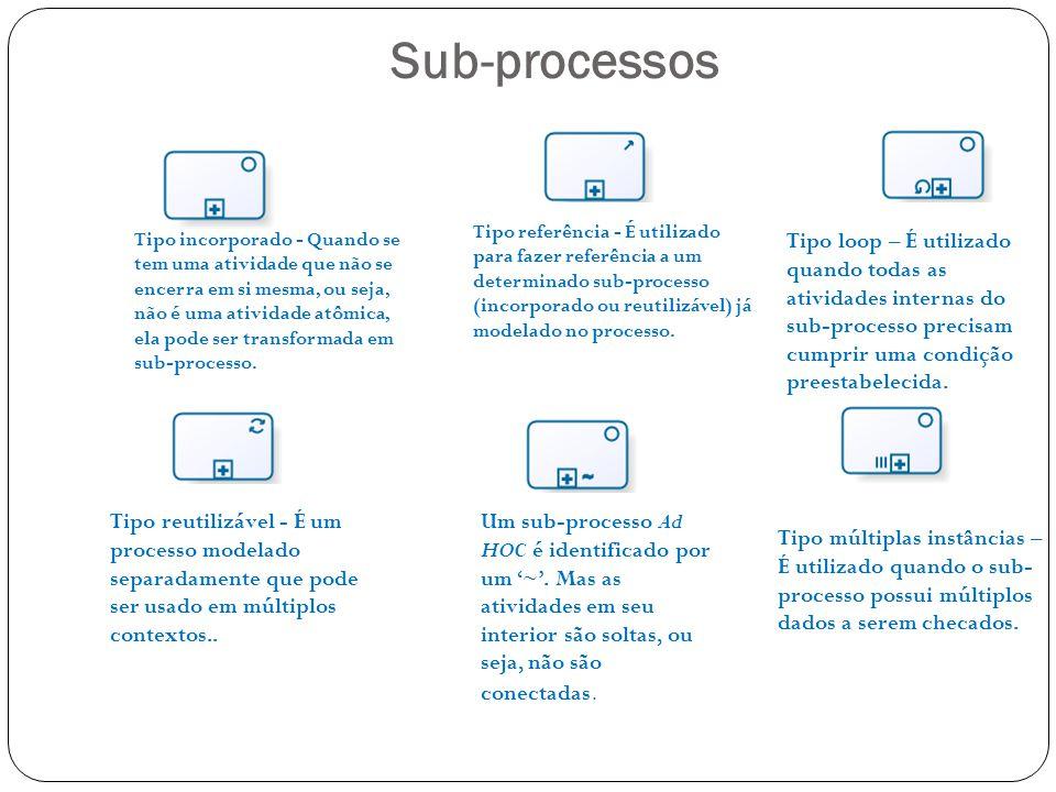 Sub-processos