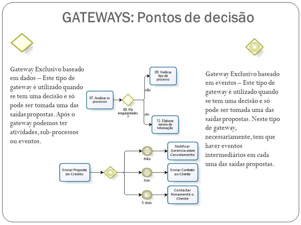 GATEWAYS: Pontos de decisão