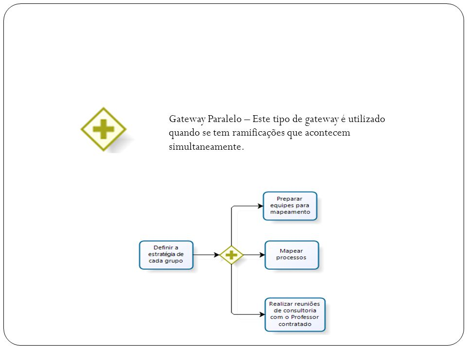 Gateway Paralelo – Este tipo de gateway é utilizado quando se tem ramificações que acontecem simultaneamente.