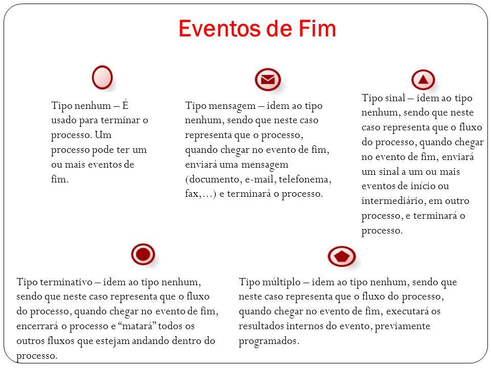 Eventos de Fim