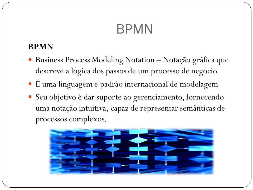 BPMN BPMN. Business Process Modeling Notation – Notação gráfica que descreve a lógica dos passos de um processo de negócio.