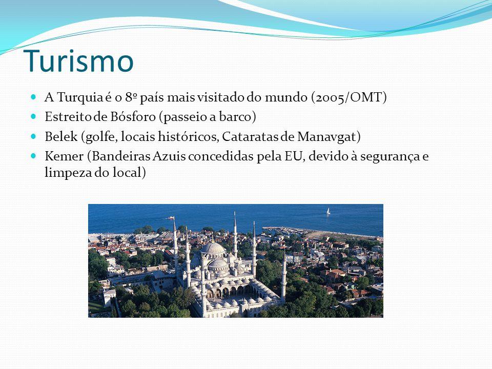 Turismo A Turquia é o 8º país mais visitado do mundo (2005/OMT)