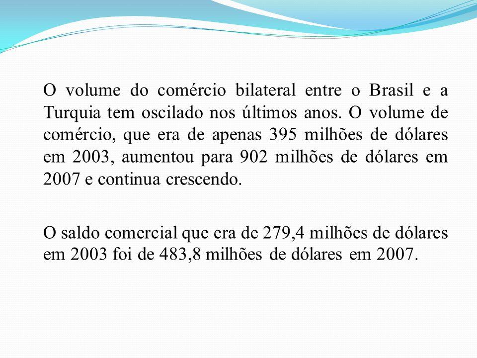 O volume do comércio bilateral entre o Brasil e a Turquia tem oscilado nos últimos anos. O volume de comércio, que era de apenas 395 milhões de dólares em 2003, aumentou para 902 milhões de dólares em 2007 e continua crescendo.